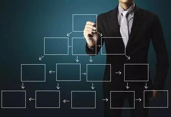 企业管理之十大用人之道