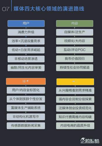 中国新媒体趋势报告2017:通向媒体新星球的未来地图 经验心得 第8张