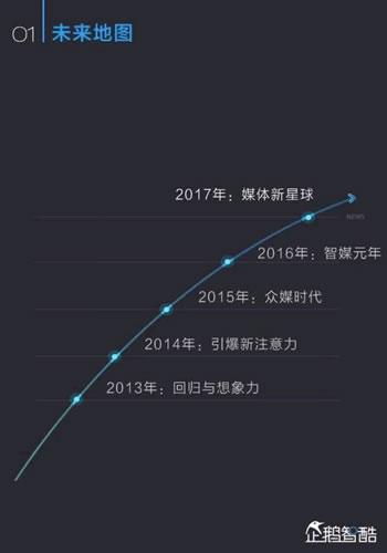 中国新媒体趋势报告2017:通向媒体新星球的未来地图 经验心得 第2张