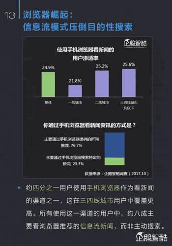 中国新媒体趋势报告2017:通向媒体新星球的未来地图 经验心得 第14张
