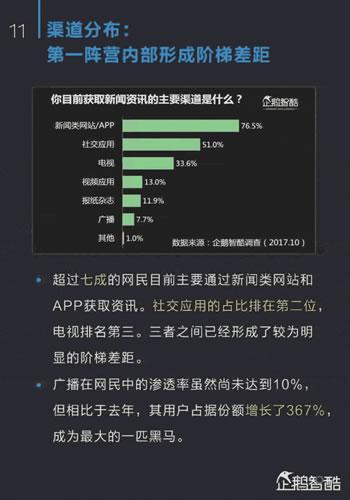 中国新媒体趋势报告2017:通向媒体新星球的未来地图 经验心得 第12张