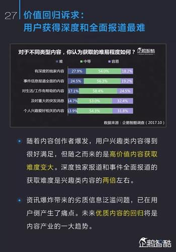 中国新媒体趋势报告2017:通向媒体新星球的未来地图 经验心得 第28张