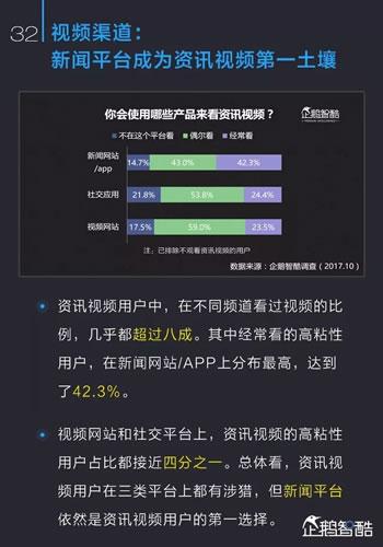 中国新媒体趋势报告2017:通向媒体新星球的未来地图 经验心得 第33张