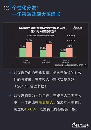 中国新媒体趋势报告2017:通向媒体新星球的未来地图 经验心得 第47张