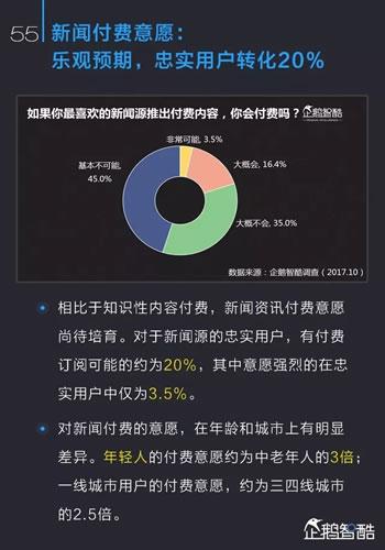 中国新媒体趋势报告2017:通向媒体新星球的未来地图 经验心得 第56张