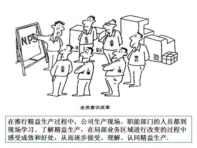一组小漫画解读精益生产精髓! 经营管理 第3张