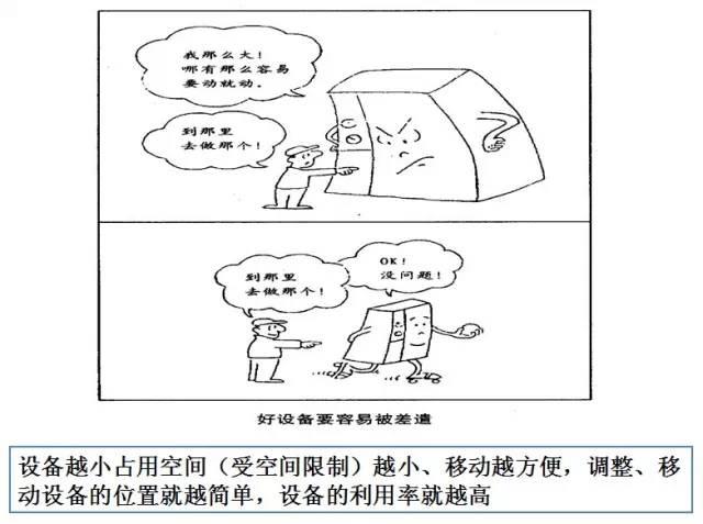 一组小漫画解读精益生产精髓! 经营管理 第9张