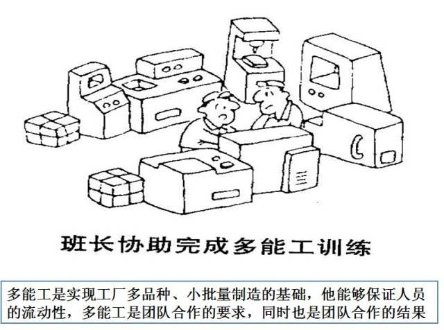 一组小漫画解读精益生产精髓! 经营管理 第10张