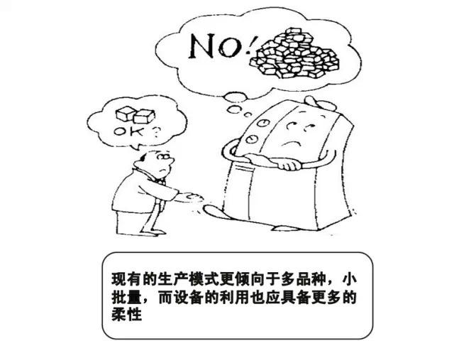 一组小漫画解读精益生产精髓! 经营管理 第16张