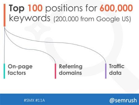 2017年Google SEO排名因素 互联网 第2张