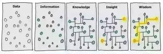 从KPI到OKR,管理方式演进背后的人性逻辑 经营管理 第3张