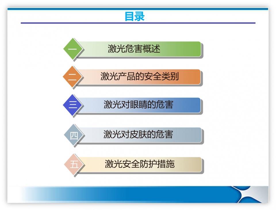 企业培训PPT的制作套路 经营管理 第6张