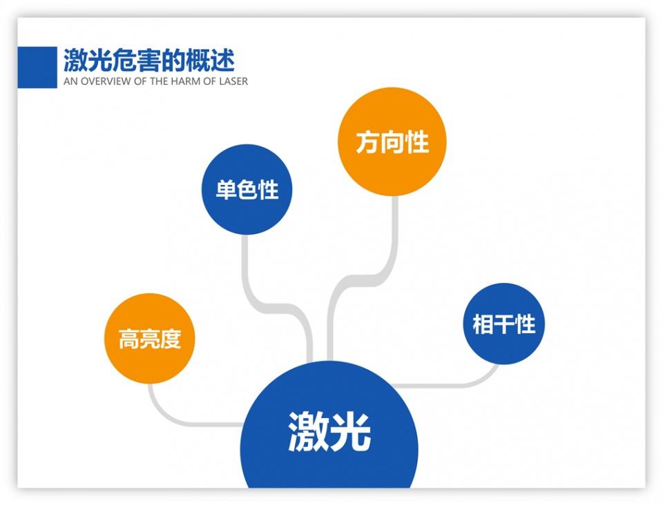企业培训PPT的制作套路 经营管理 第14张