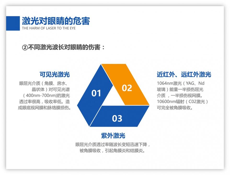 企业培训PPT的制作套路 经营管理 第31张