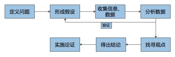产品经理应该如何构建个人知识体系 视觉文案 第2张