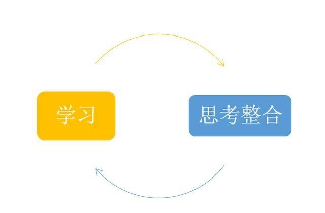 普通人,如何构建自己的知识体系,实现知识变现? 视觉文案 第3张