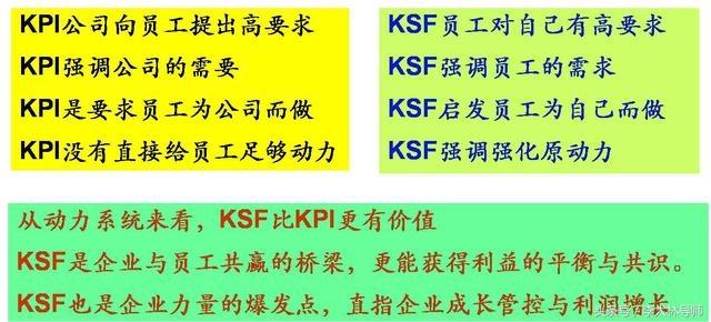 四大绩效工具BSC、KPI、OKR、KSF深度分析 经营管理 第8张