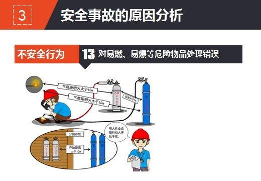 一份走心的安全培训PPT,你肯定需要 经营管理 第121张