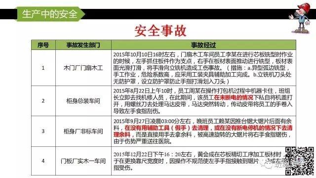 分享丨节前安全培训PPT、微电影 经营管理 第23张