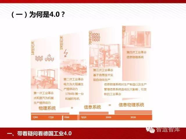 工业4.0与中国制造2025培训PPT 经营管理 第6张