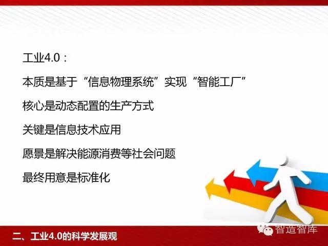 工业4.0与中国制造2025培训PPT 经营管理 第29张