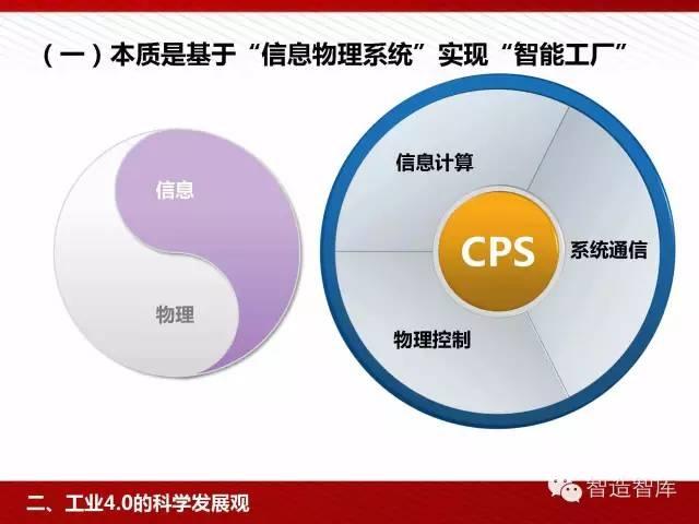 工业4.0与中国制造2025培训PPT 经营管理 第30张