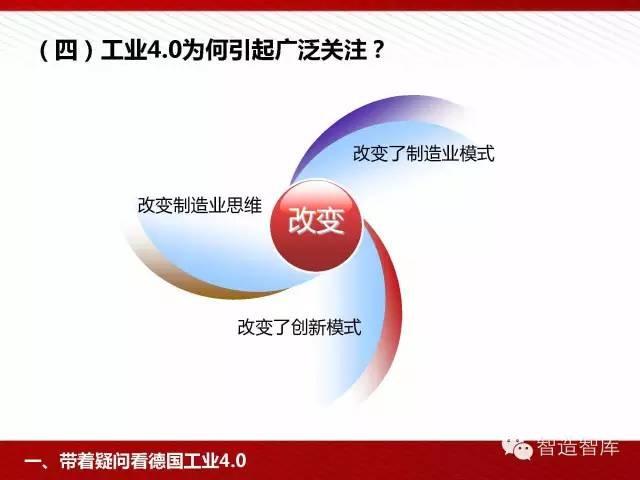 工业4.0与中国制造2025培训PPT 经营管理 第21张