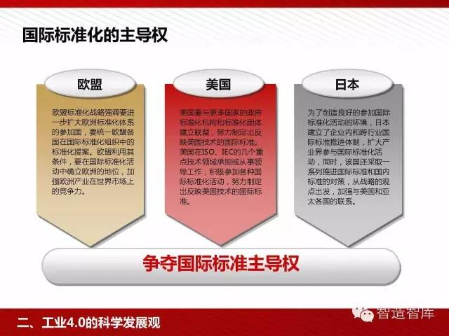 工业4.0与中国制造2025培训PPT 经营管理 第42张