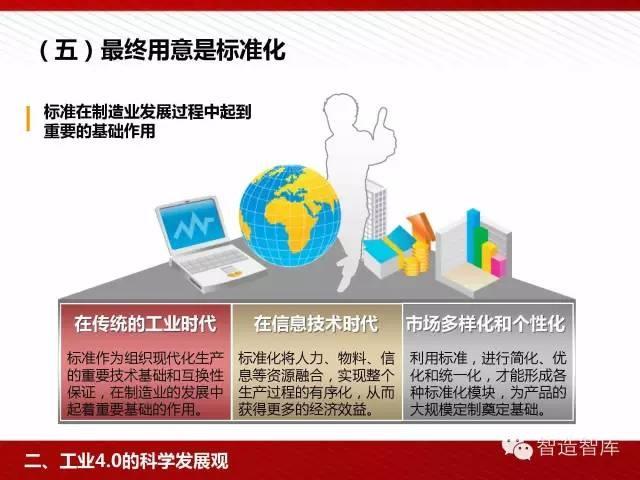 工业4.0与中国制造2025培训PPT 经营管理 第41张