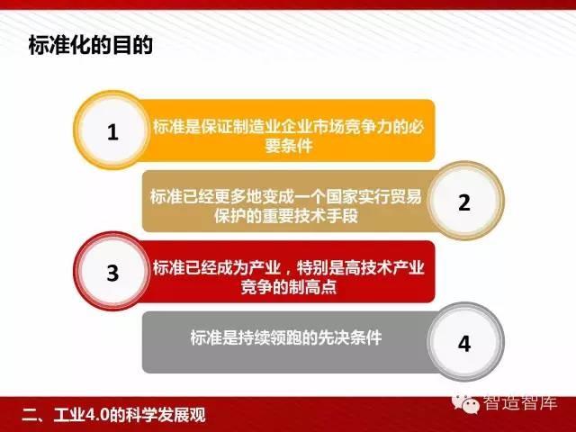 工业4.0与中国制造2025培训PPT 经营管理 第43张