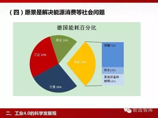 工业4.0与中国制造2025培训PPT 经营管理 第39张