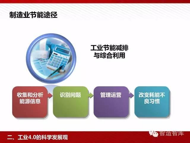 工业4.0与中国制造2025培训PPT 经营管理 第40张