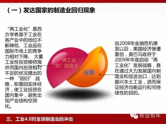 工业4.0与中国制造2025培训PPT 经营管理 第46张