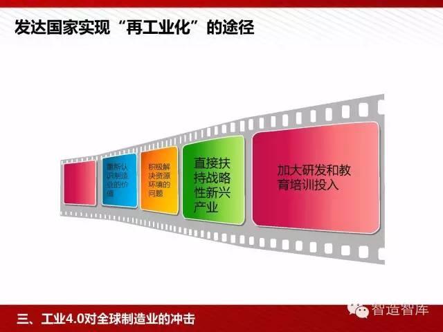 工业4.0与中国制造2025培训PPT 经营管理 第47张