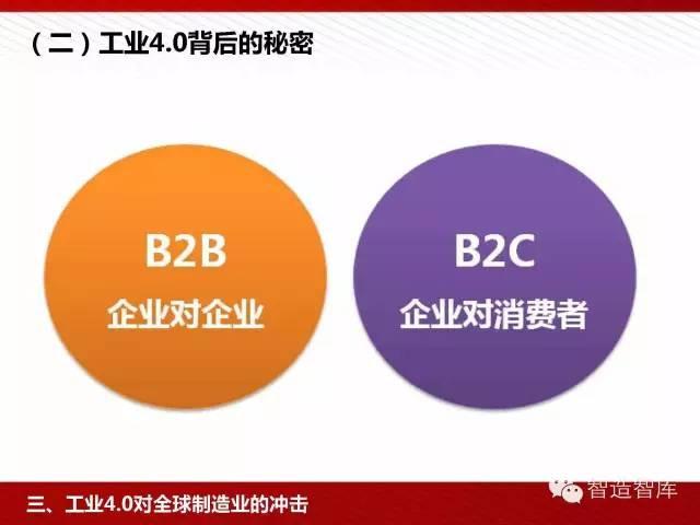 工业4.0与中国制造2025培训PPT 经营管理 第48张