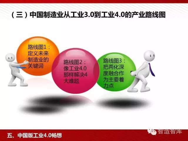 工业4.0与中国制造2025培训PPT 经营管理 第72张