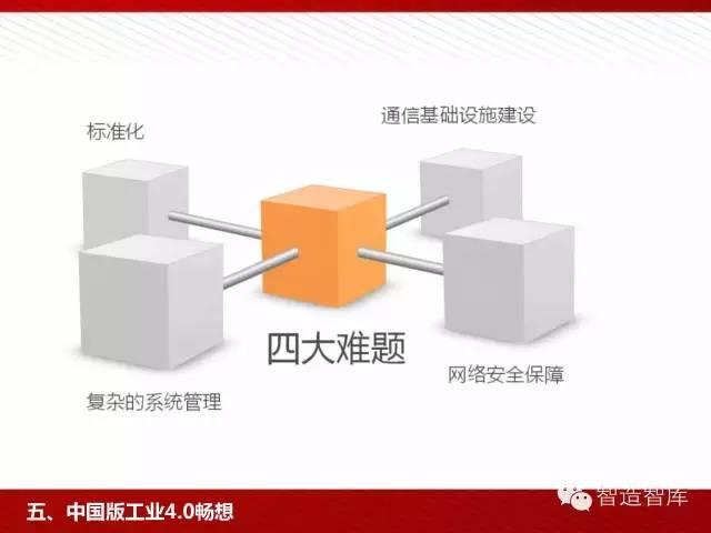 工业4.0与中国制造2025培训PPT 经营管理 第74张