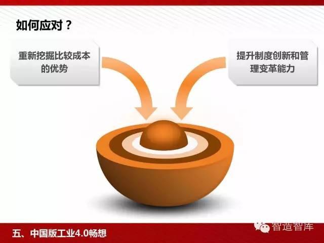 工业4.0与中国制造2025培训PPT 经营管理 第71张