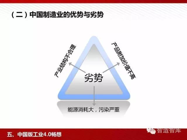 工业4.0与中国制造2025培训PPT 经营管理 第67张