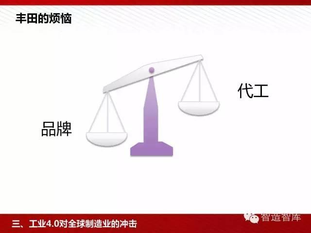 工业4.0与中国制造2025培训PPT 经营管理 第52张