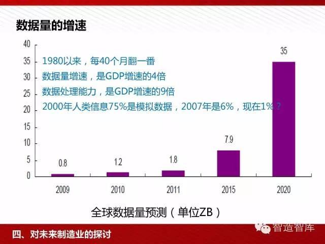 工业4.0与中国制造2025培训PPT 经营管理 第56张