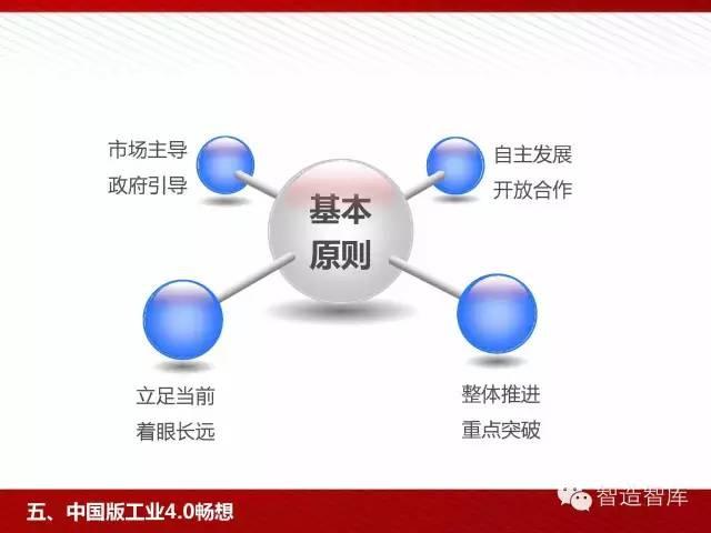 工业4.0与中国制造2025培训PPT 经营管理 第79张