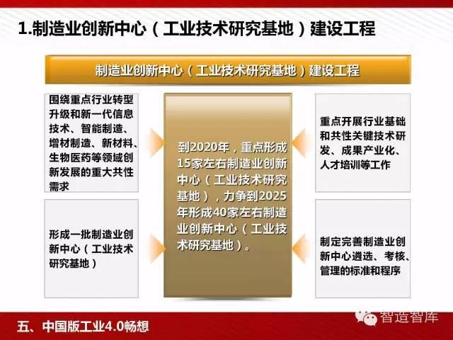 工业4.0与中国制造2025培训PPT 经营管理 第85张