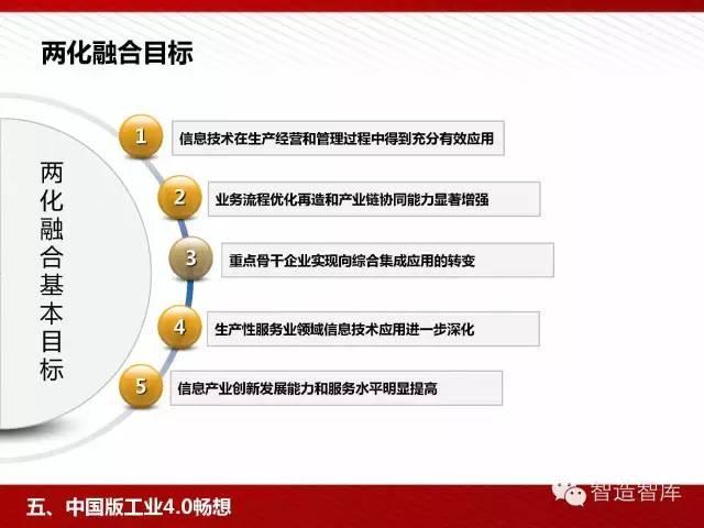 工业4.0与中国制造2025培训PPT 经营管理 第75张