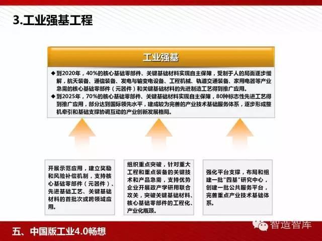 工业4.0与中国制造2025培训PPT 经营管理 第87张