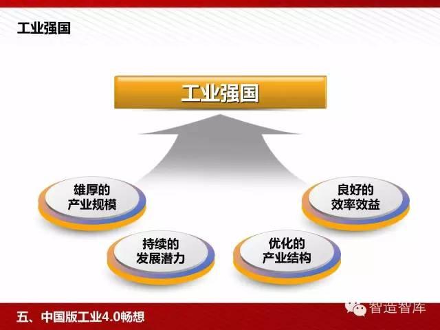 工业4.0与中国制造2025培训PPT 经营管理 第89张