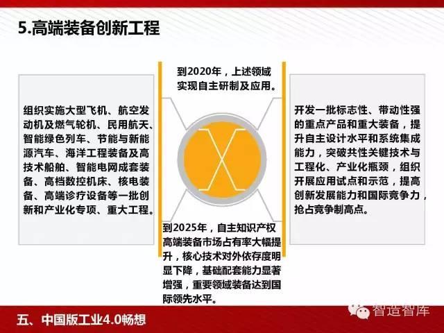 工业4.0与中国制造2025培训PPT 经营管理 第88张