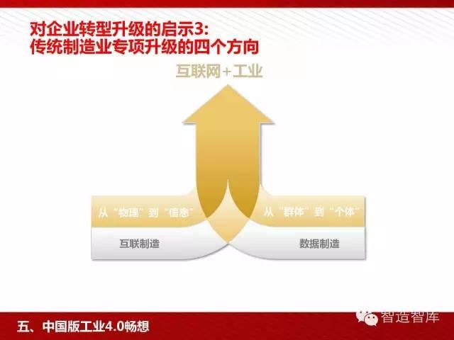 工业4.0与中国制造2025培训PPT 经营管理 第90张