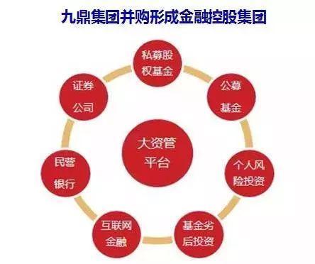最全资本运作六大实战类型及模式分析(附案例,建议收藏!) 经营管理 第10张