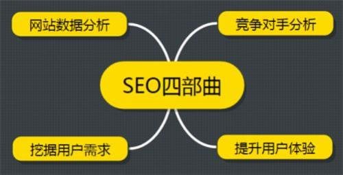 seo优化:如何分析竞争对手网站的几个重要方面! 互联网 第2张